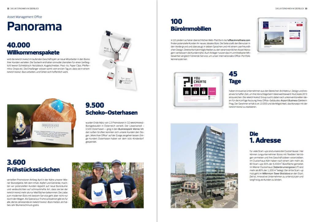 Panorama, Willkommenspakete, Schoko-Osterhasen, Frühstückssäckchen, Büroimmobilien, © Immofinanz (18.10.2013)