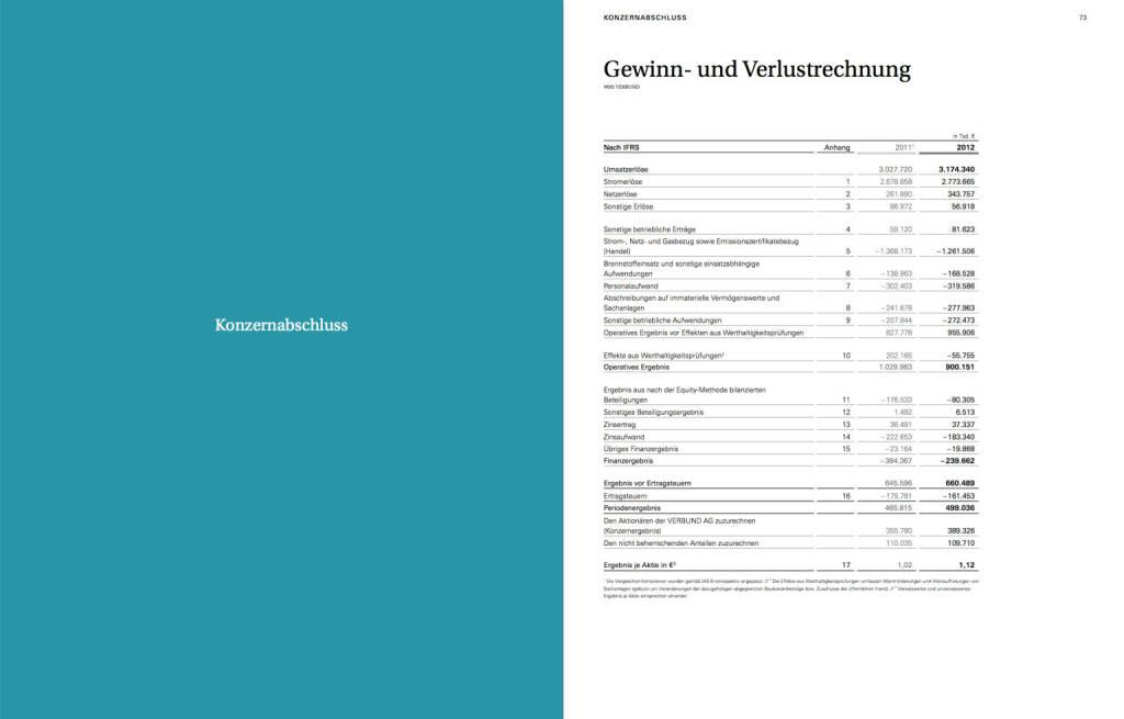 Gewinn- und Verlustrechnung, © Verbund (22.10.2013)