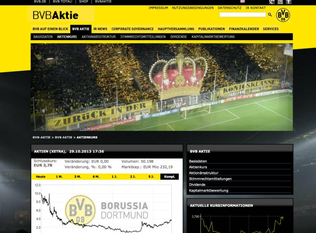 Borussia Dortmund ist heute vor 13 Jahren an die Frankfurter Börse gegangen (30.10.2013)