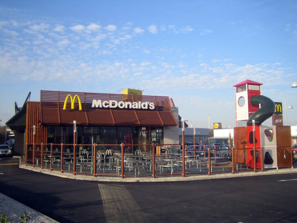 Mcdonalds Com Home