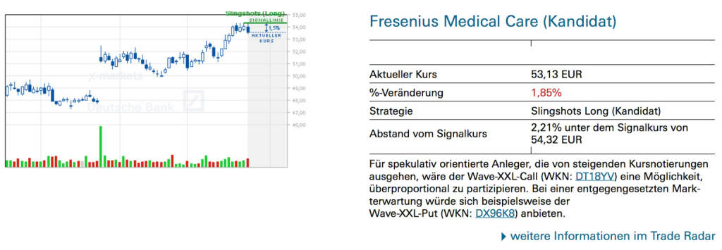 Fresenius Medical Care (Kandidat): Für spekulativ orientierte Anleger, die von steigenden Kursnotierungen ausgehen, wäre der Wave-XXL-Call (WKN: DT18YV) eine Möglichkeit, überproportional zu partizipieren. Bei einer entgegengesetzten Markterwartung würde sich beispielsweise der Wave-XXL-Put (WKN: DX96K8) anbieten., © Quelle: www.trade-radar.de (27.01.2014)