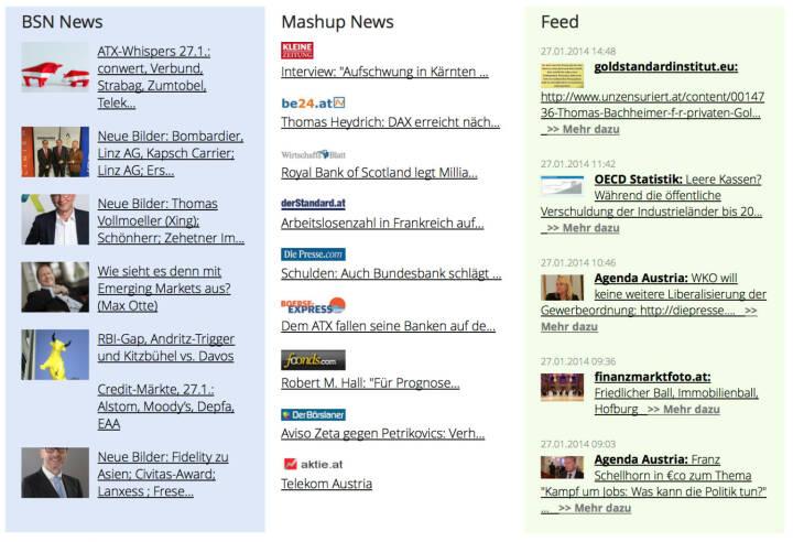 http://www.boerse-social.com am 27.1.2014: Die heutige Zuschaltung betrifft einen ersten grösseren Content-Block aus eigenen News, einem ersten Auszug von http://www.finanzmarktmashup.at bzw. ersten augewählten Facebook-Feeds.