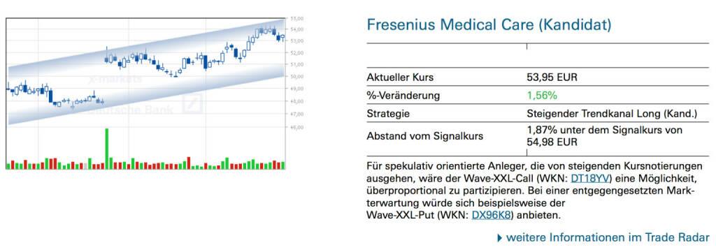 Fresenius Medical Care (Kandidat): Für spekulativ orientierte Anleger, die von steigenden Kursnotierungen ausgehen, wäre der Wave-XXL-Call (WKN: DT18YV) eine Möglichkeit, überproportional zu partizipieren. Bei einer entgegengesetzten Markterwartung würde sich beispielsweise der Wave-XXL-Put (WKN: DX96K8) anbieten., © Quelle: www.trade-radar.de (29.01.2014)