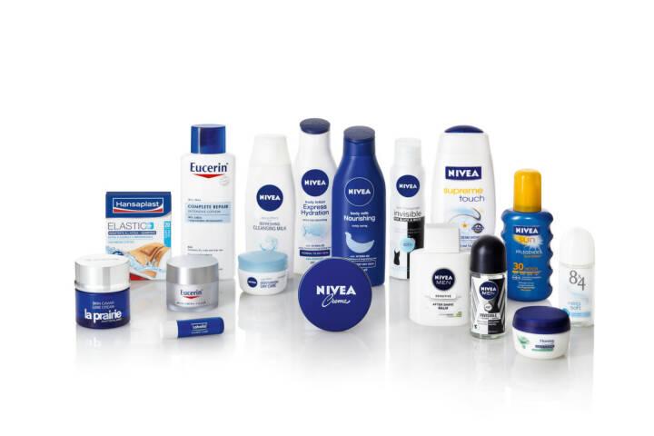 Beiersdorf Markenportfolio – ohne tesa
