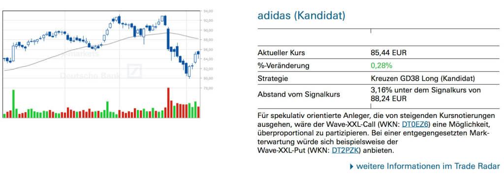 adidas (Kandidat): Für spekulativ orientierte Anleger, die von steigenden Kursnotierungen ausgehen, wäre der Wave-XXL-Call (WKN: DT0EZ6) eine Möglichkeit, überproportional zu partizipieren. Bei einer entgegengesetzten Mark- terwartung würde sich beispielsweise der Wave-XXL-Put (WKN: DT2PZK) anbieten, © Quelle: www.trade-radar.de (10.02.2014)
