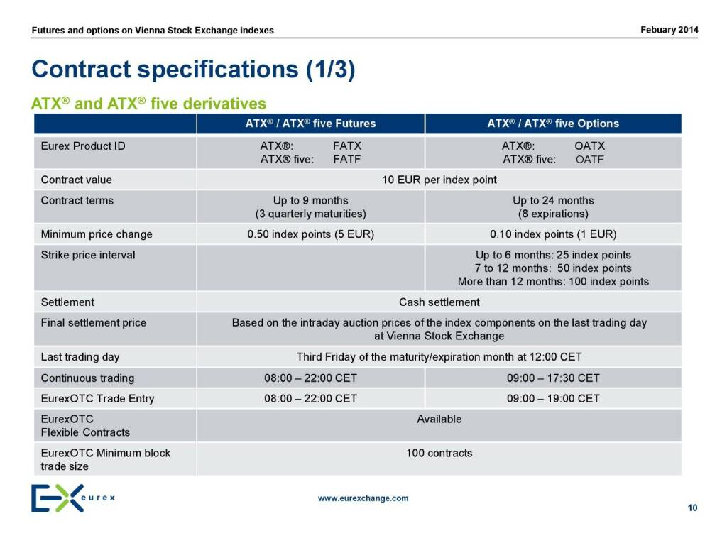 Contract specifications, © eurexchange.com (11.02.2014)