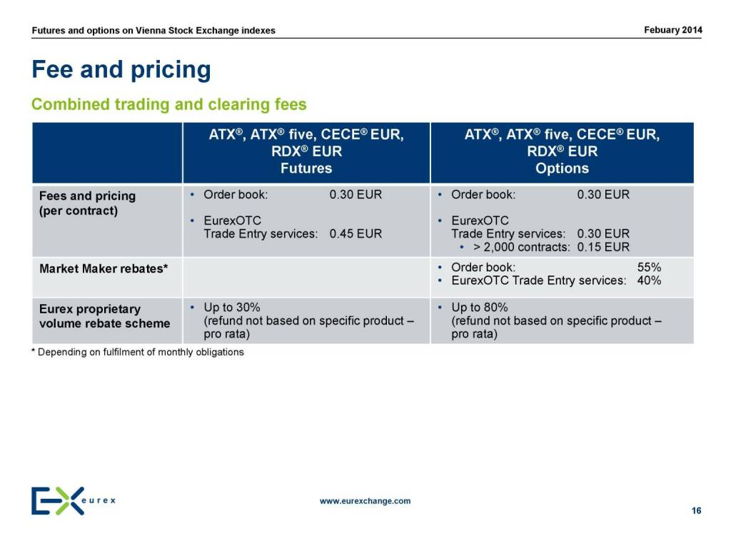 Fee and pricing, © eurexchange.com (11.02.2014)
