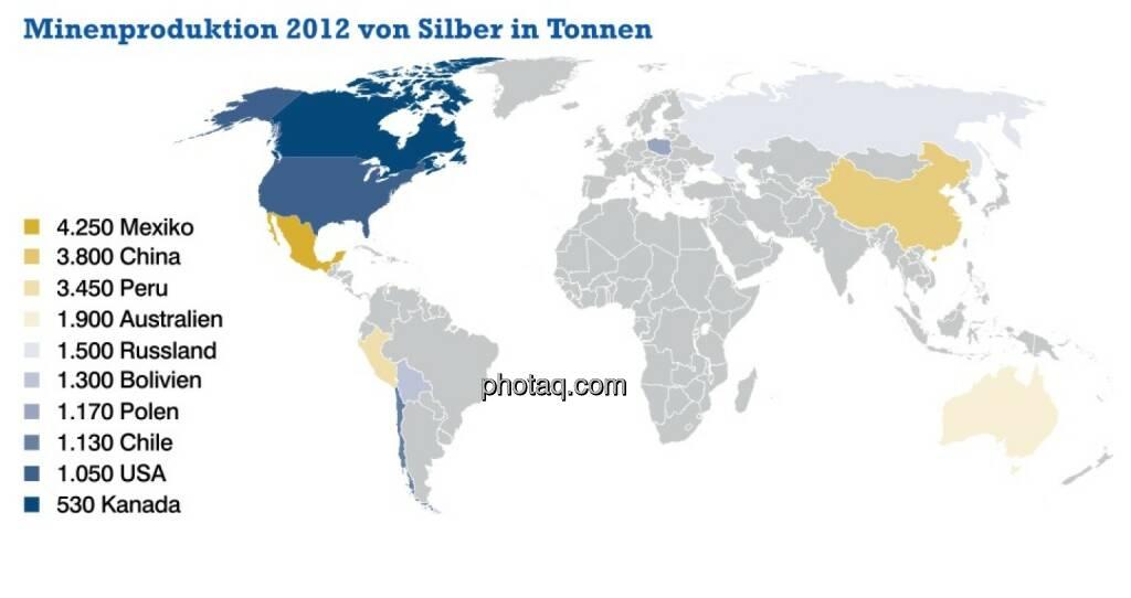 Minenproduktion 2012 von Silber in Tonnen, © philoro für ein Fachheft (26.02.2014)