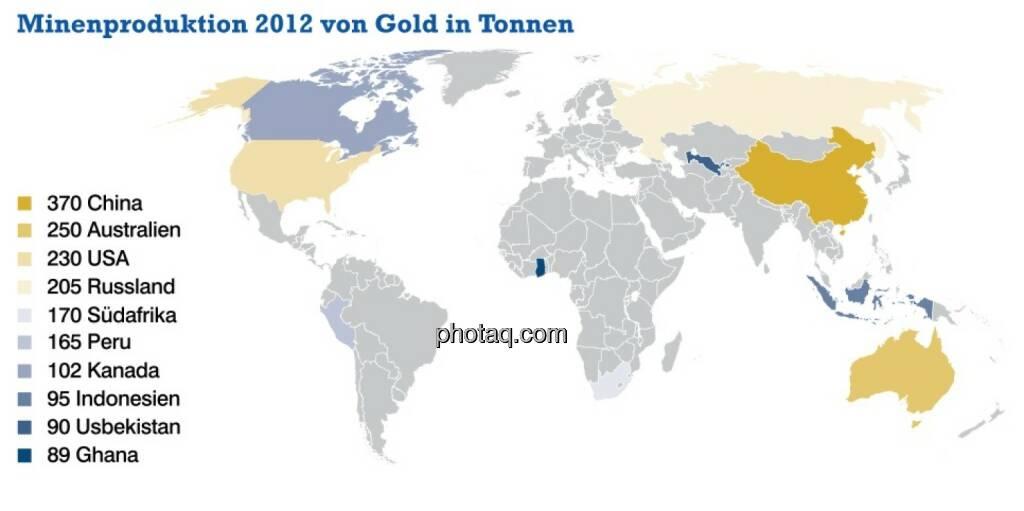Minenproduktion 2012 von Gold in Tonnen, © philoro für ein Fachheft (26.02.2014)