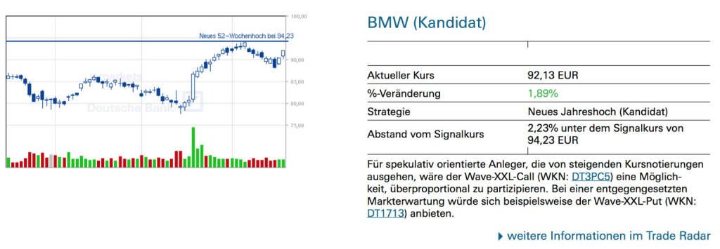BMW (Kandidat): Für spekulativ orientierte Anleger, die von steigenden Kursnotierungen ausgehen, wäre der Wave-XXL-Call (WKN: DT3PC5) eine Möglich- keit, überproportional zu partizipieren. Bei einer entgegengesetzten Markterwartung würde sich beispielsweise der Wave-XXL-Put (WKN: DT1713) anbieten., © Quelle: www.trade-radar.de (22.04.2014)