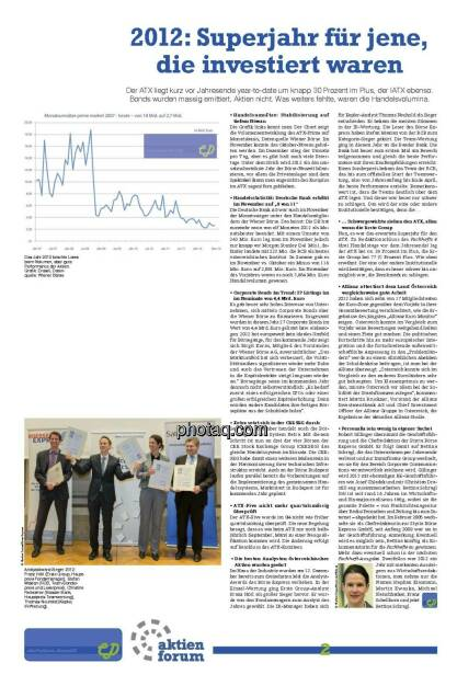 2012: Superjahr für jene, die investiert waren (21.12.2012)