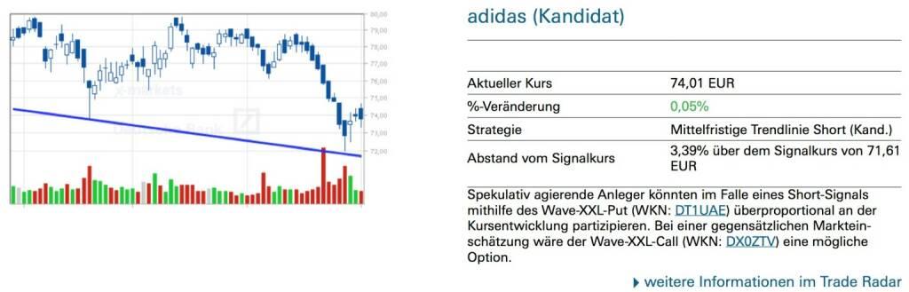 adidas (Kandidat): Spekulativ agierende Anleger könnten im Falle eines Short-Signals mithilfe des Wave-XXL-Put (WKN: DT1UAE) überproportional an der Kursentwicklung partizipieren. Bei einer gegensätzlichen Marktein- schätzung wäre der Wave-XXL-Call (WKN: DX0ZTV) eine mögliche Option., © Quelle: www.trade-radar.de (02.07.2014)