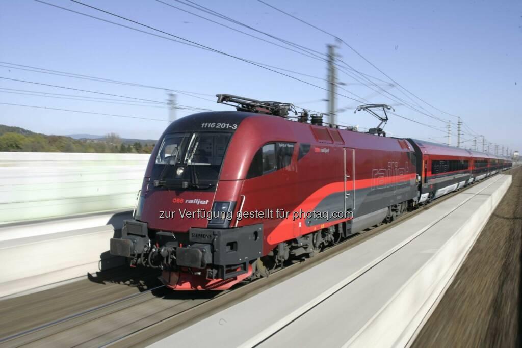 Die Österreichischen Bundesbahnen (ÖBB) bestellen weitere neun railjet-Züge bei Siemens. Die Auslieferung der siebenteiligen Garnituren soll bis Dezember 2016 erfolgen. Der Auftragswert beläuft sich auf rund 145 Mio. Euro. Die ÖBB verfügen bereits über 51 railjets, die in Deutschland, Österreich, der Schweiz und Ungarn verkehren. Die neuen Garnituren werden auf der Weststrecke eingesetzt. Zusätzlich werden sie für den Verkehr nach Italien ausgerüstet und sollen unter anderem bis nach Venedig eingesetzt werden. (01.08.2014)
