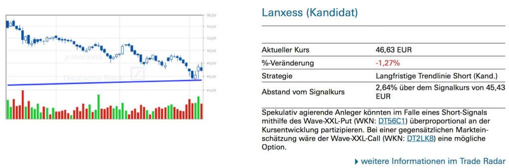 Lanxess (Kandidat): Spekulativ agierende Anleger könnten im Falle eines Short-Signals mithilfe des Wave-XXL-Put (WKN: DT56C1) überproportional an der Kursentwicklung partizipieren. Bei einer gegensätzlichen Marktein- schätzung wäre der Wave-XXL-Call (WKN: DT2LK8) eine mögliche Option, © Quelle: www.trade-radar.de (08.08.2014)
