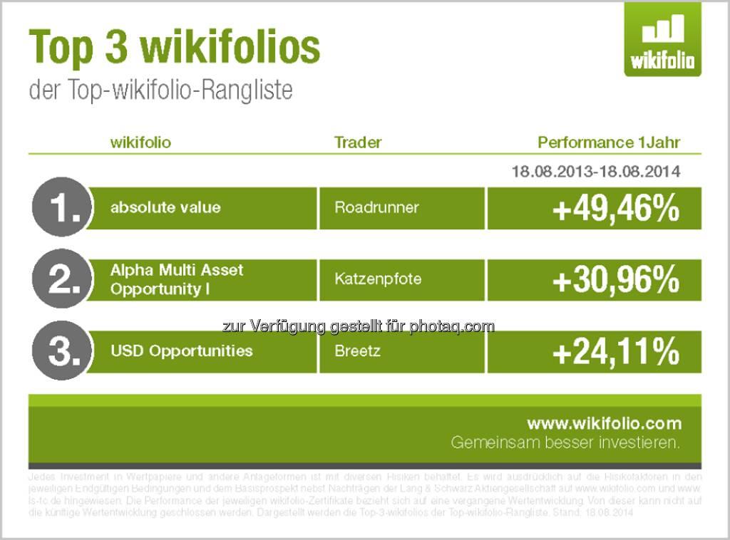 Zum Start in die Woche: Die aktuellen Top 3 wikifolios der Top-wikifolio-Rangliste sortiert nach ihrer Jahresperformance. Alle wikifolios: http://www.wikifolio.com/de/Invest/SearchWikifolio#/  Source: http://twitter.com/wikifolio, © Aussendung (18.08.2014)
