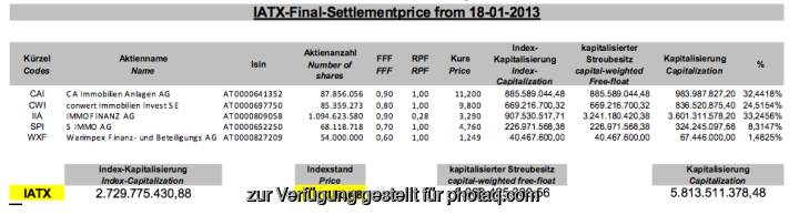 IATX-Settlement-Details, Jänner 2013 (c) Wiener Börse