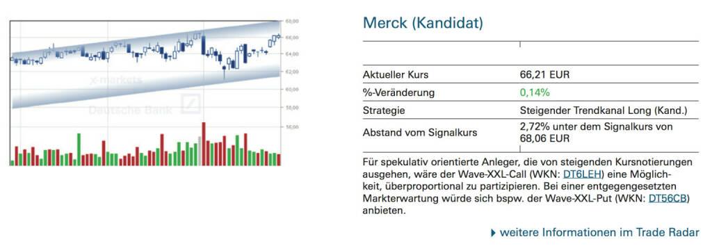 Merck (Kandidat): Für spekulativ orientierte Anleger, die von steigenden Kursnotierungen ausgehen, wäre der Wave-XXL-Call (WKN: DT6LEH) eine Möglich- keit, überproportional zu partizipieren. Bei einer entgegengesetzten Markterwartung würde sich bspw. der Wave-XXL-Put (WKN: DT56CB) anbieten., © Quelle: www.trade-radar.de (29.08.2014)