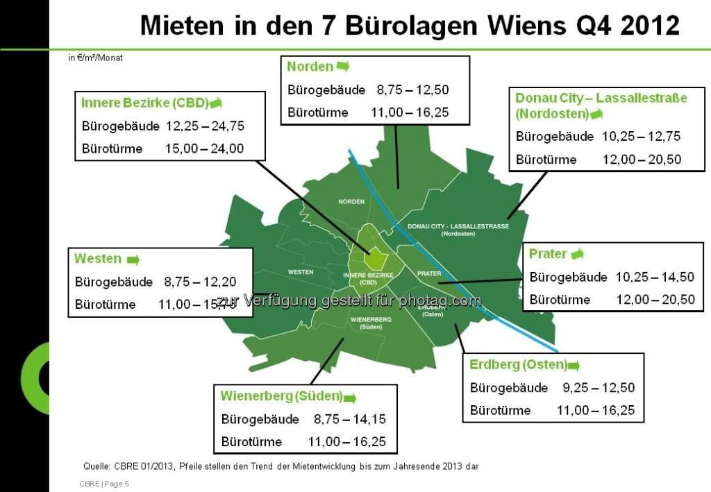 Mieten in den 7 Bürolagen Wiens aus der CBRE-Studie zum Immobilienmarkt Österreich 2012 (c) CBRE-Aussendung (21.01.2013)