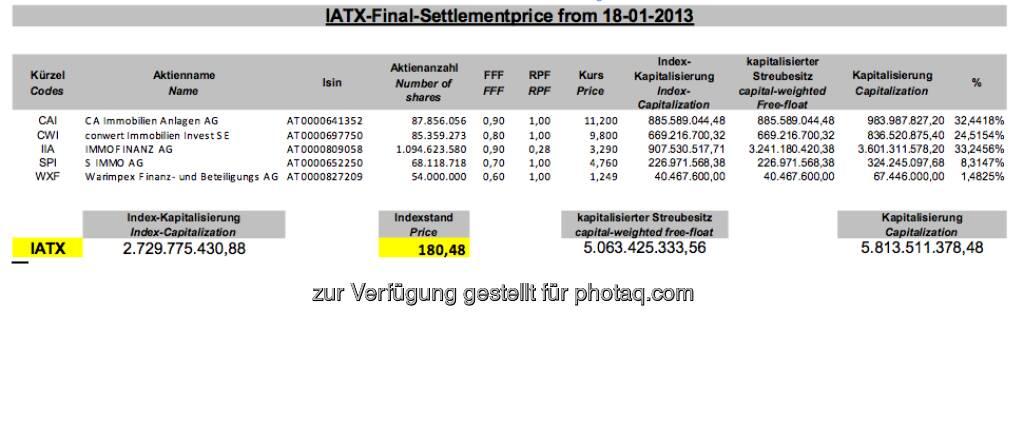 Immo ATX-Settlement Jänner 2013 (c) Wiener Börse (21.01.2013)