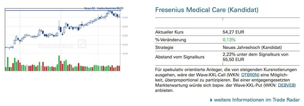 Fresenius Medical Care (Kandidat): Für spekulativ orientierte Anleger, die von steigenden Kursnotierungen ausgehen, wäre der Wave-XXL-Call (WKN: DT6R0N) eine Möglichkeit, überproportional zu partizipieren. Bei einer entgegengesetzten Markterwartung würde sich bspw. der Wave-XXL-Put (WKN: DE8VE8) anbieten., © Quelle: www.trade-radar.de (18.09.2014)