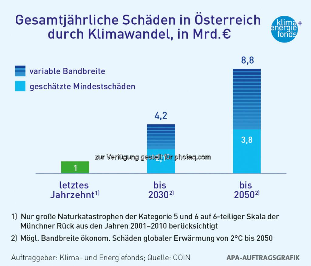 Klima- und Energiefonds: Klimawandel verursacht jährlich bis zu 8,8 Mrd. Euro Schaden bis 2050 , © Aussender (15.01.2015)