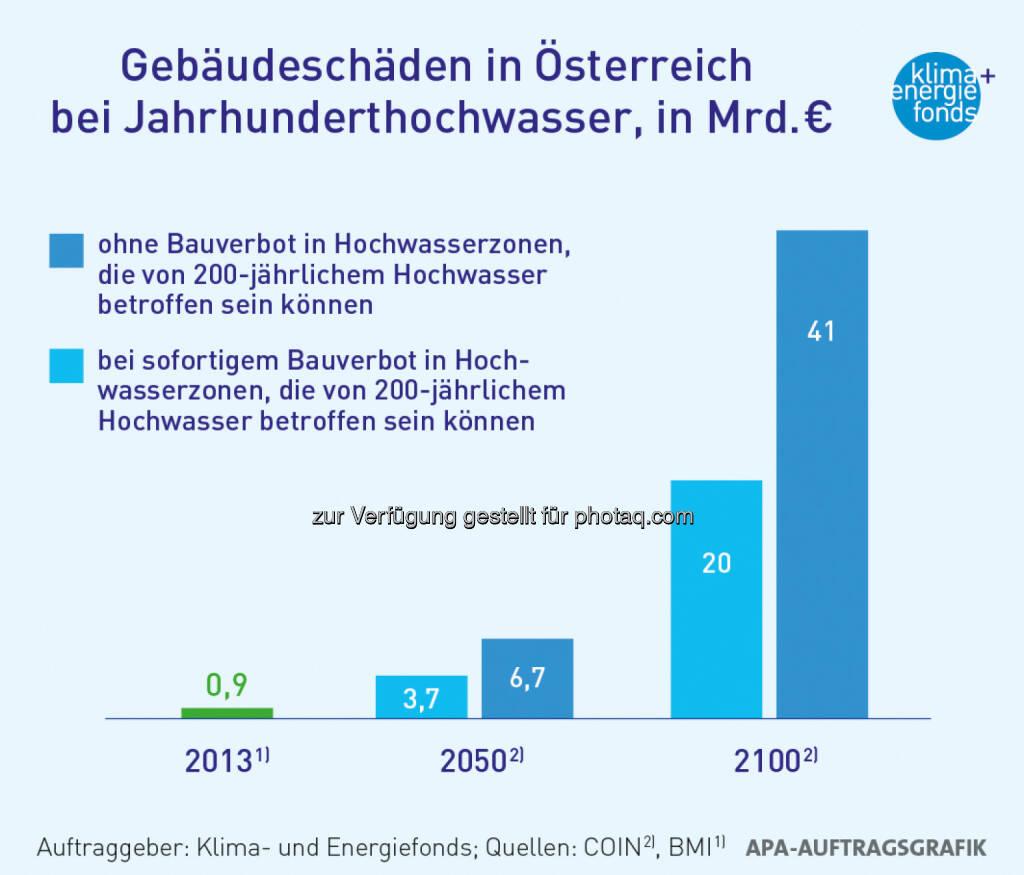 Klima- und Energiefonds: Klimawandel verursacht jährlich bis zu 8,8 Mrd. Euro Schaden bis 2050 - Gebäudeschäden in Österreich bei Jahrhunderthochwasser, © Aussender (15.01.2015)