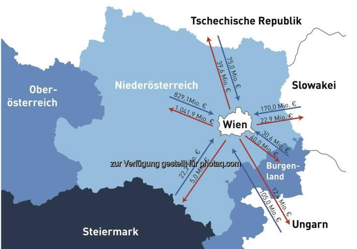 Wirtschaftskammer Wien: Studie der WK Wien: Kaufkraft der Wiener Bevölkerung stagniert