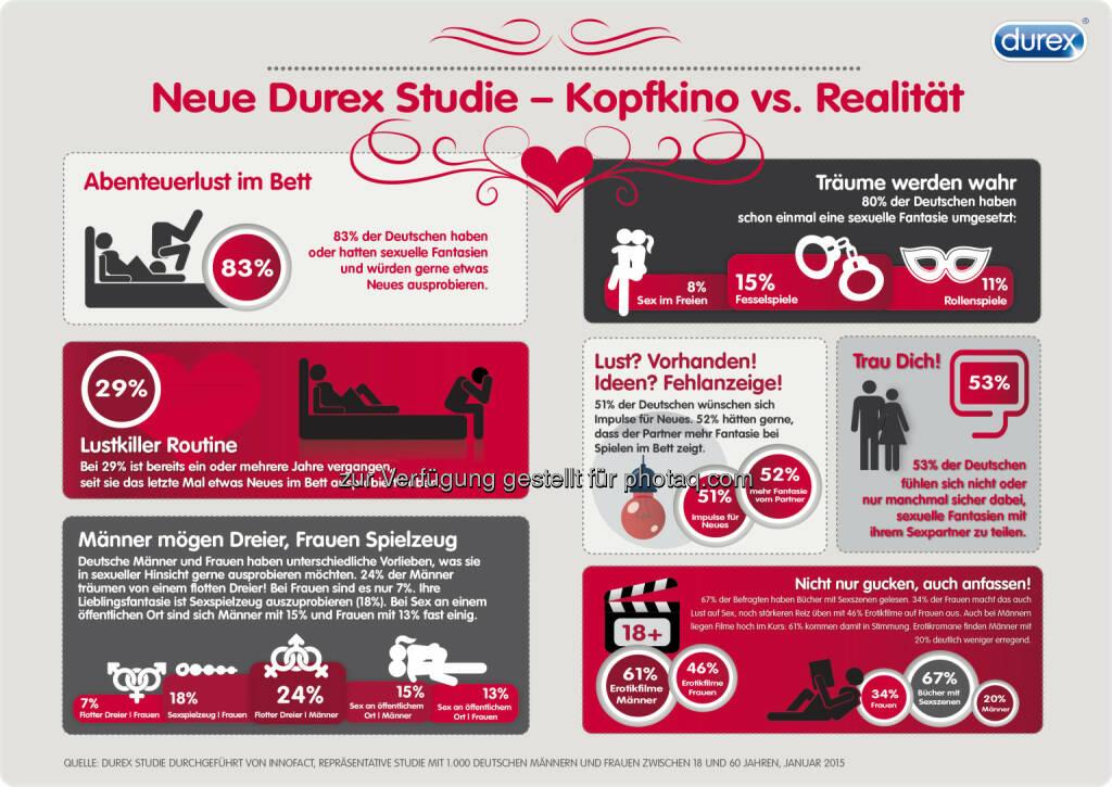 RB Deutschland: Eine neue Studie von Durex ergab: 83% aller Befragten haben oder hatten sexuelle Fantasien und würden gerne etwas Neues im Schlafzimmer ausprobieren - oder auch außerhalb der eigenen vier Wände!, © Aussender (04.02.2015)