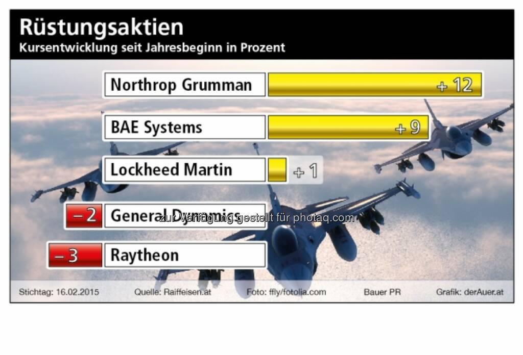 Rüstungsaktien seit Jahresbeginn: Northrop, BAE, Lockheed Martin, General Dynamics, Rytheon © BauerPR / derauer.at, © Aussender (21.02.2015)