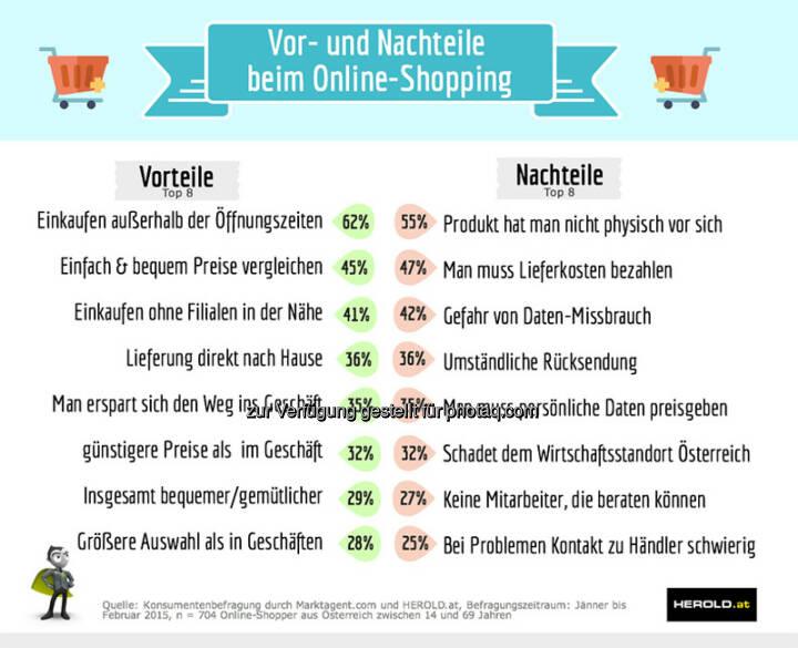 Herold Business Data GmbH: Marketagent.com und Herold präsentieren den Shopper-Report 2015 – online vs. offline
