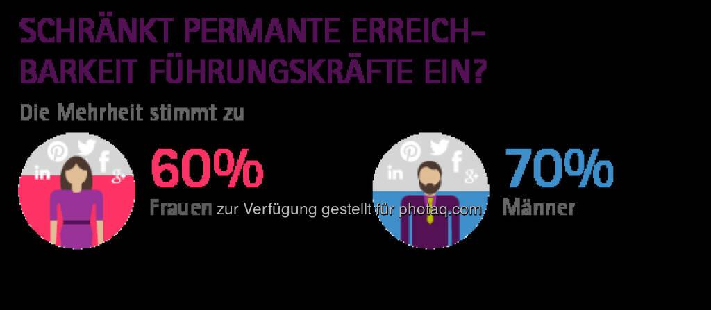 Accenture GmbH: Accenture-Studie 2015: Frauen fühlen sich den Anforderungen der digitalen Arbeitswelt gewachsen: Schränkt permanente Erreichbarkeit Führungskräfte ein?, © Aussender (05.03.2015)