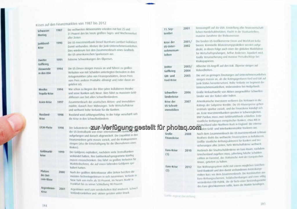 Die grössten Finanzkrisen der jüngeren Geschichte - aus dem Buch Der große Schulden-Bumerang. Ein Banker bricht das Schweigen von Wolfgang Schröter, sieh http://boerse-social.com/companyreports/show/wolfgang_schroter_-_der_grosse_schulden-bumerang_ein_banker_bricht_das_schweigen, © Aussender (20.03.2015)