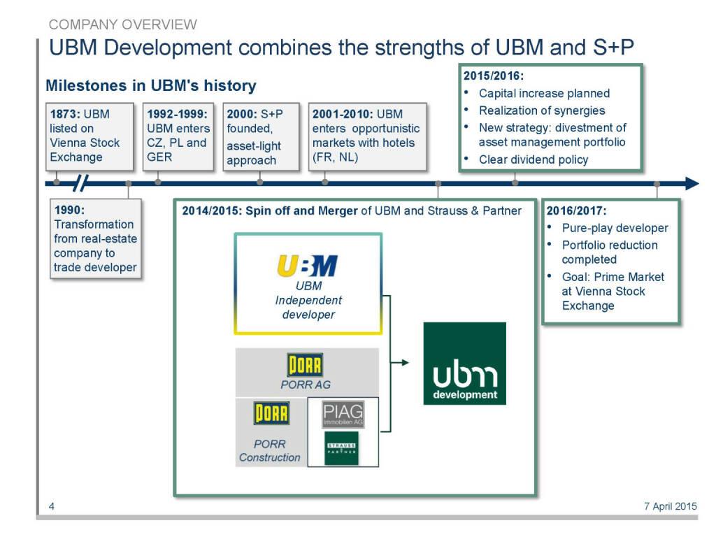 UBM Development combines the strengths of UBM and S+P (16.04.2015)