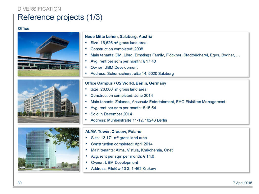 Reference projects (1/3) (16.04.2015)