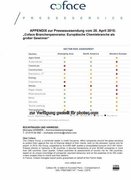 Coface Branchenpanorama: Europäische Chemiebranche als großer Gewinner, © Aussender (20.04.2015)
