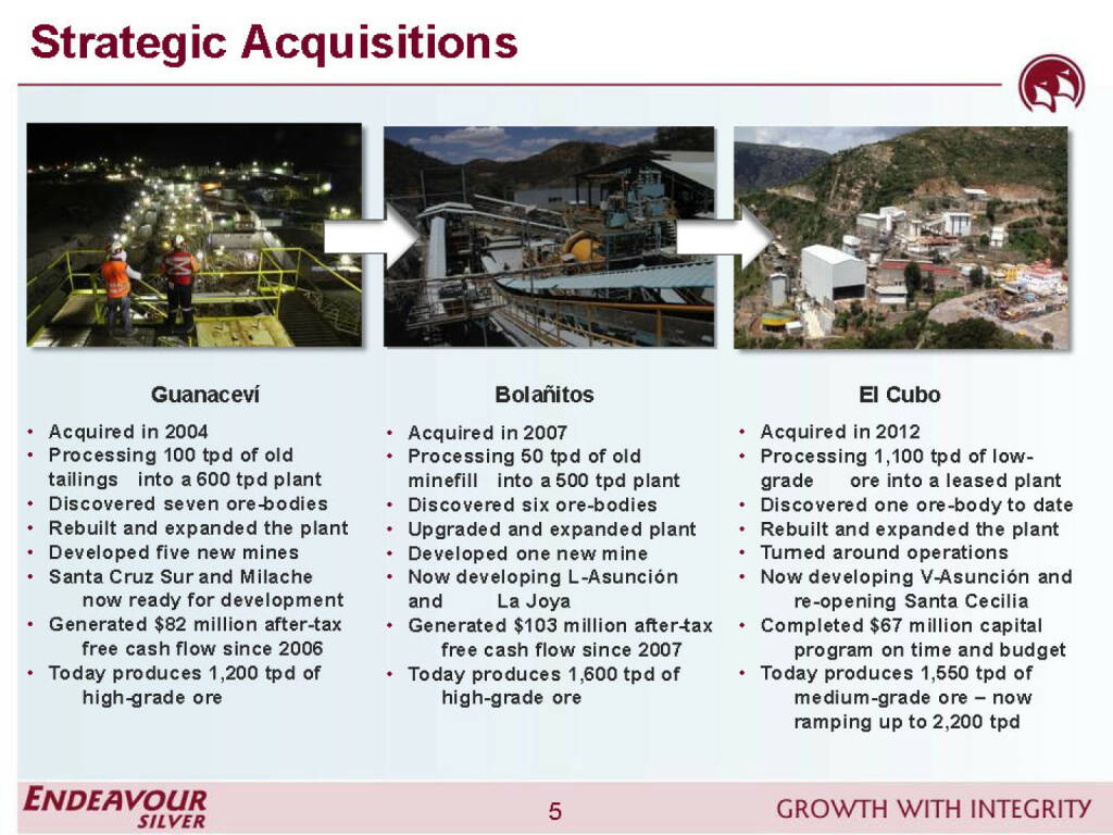 Strategic Acquisitions - Endeavour Silver (26.04.2015)