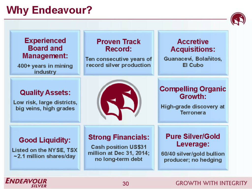 Why Endeavour Silver (26.04.2015)