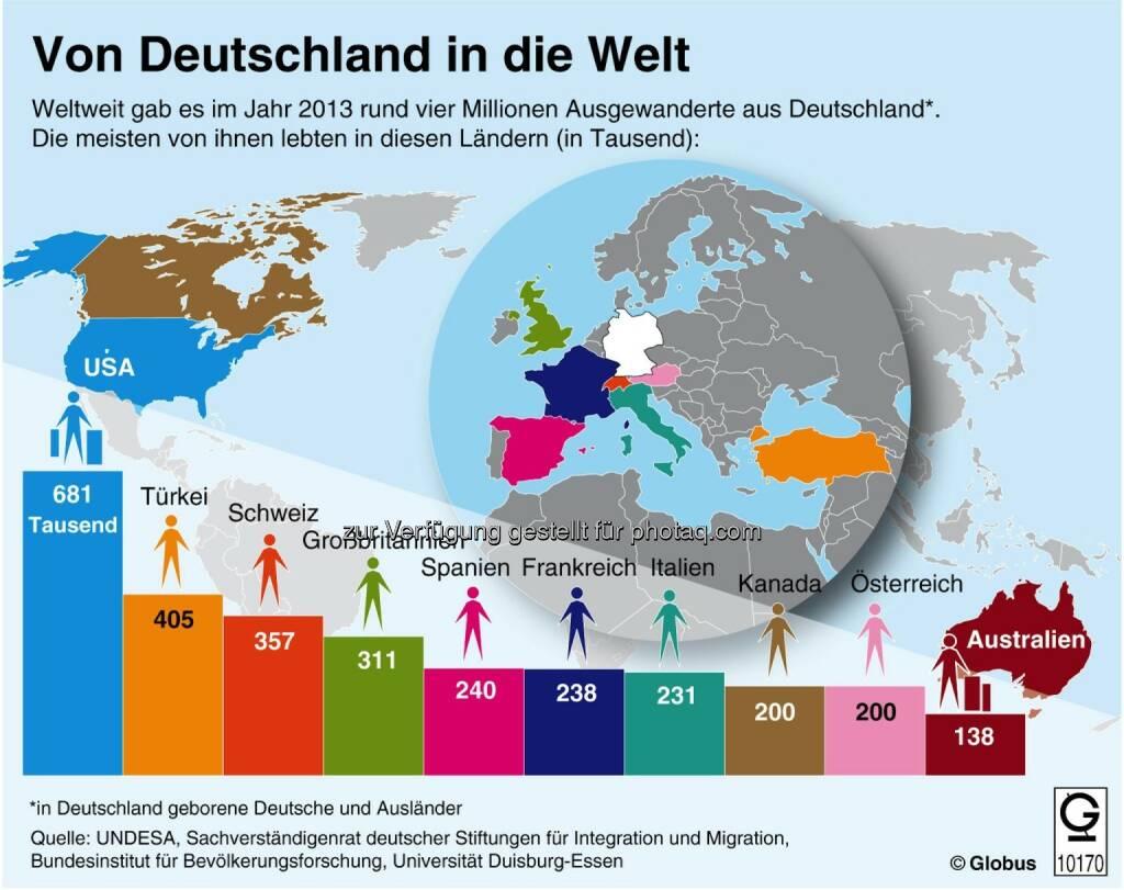 dpa-infografik GmbH: Grafik des Monats - Thema im Mai: In welche Länder zieht es aus Deutschland ausgewanderte Menschen?, © Aussender (06.05.2015)