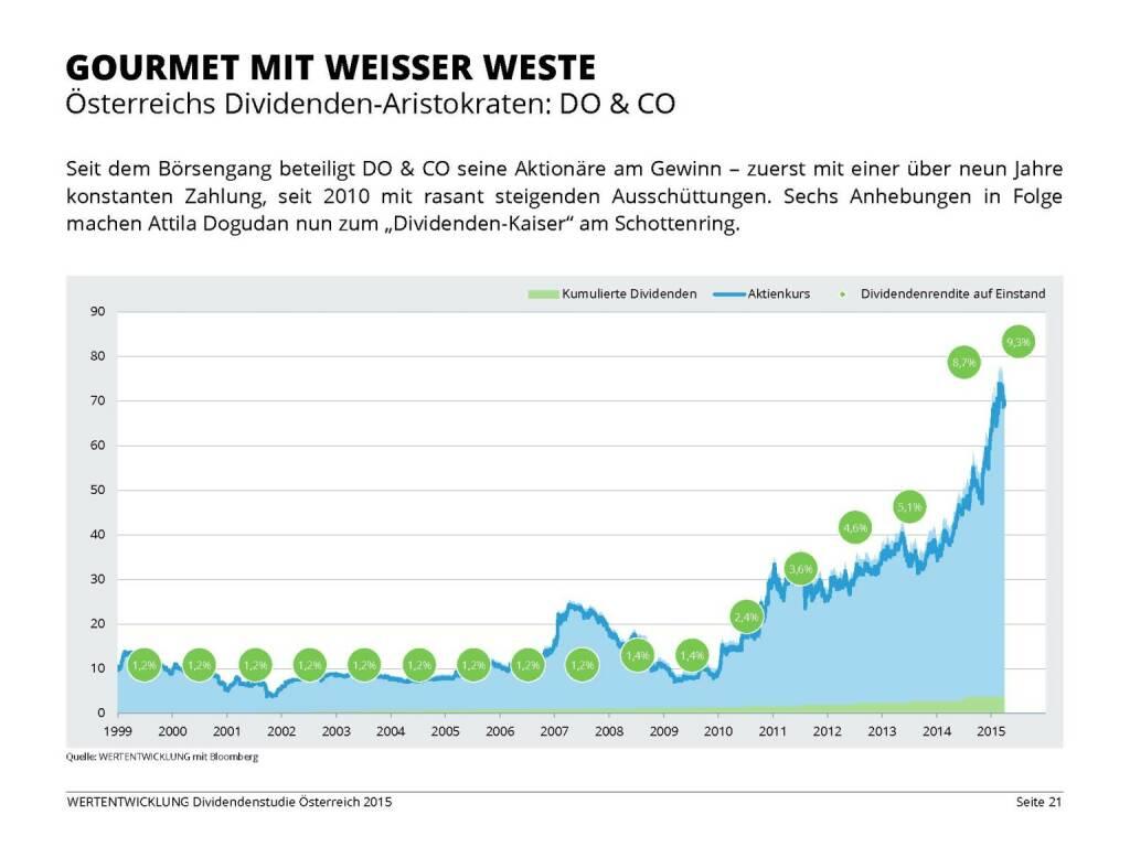 Gourmet mit weisser Weste (03.06.2015)