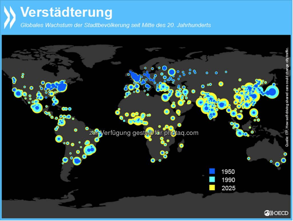 In Städten konzentriert sich schon heute mehr als die Hälfte der Weltbevölkerung. Bald werden es 70 Prozent sein. Und alle wollen von A nach B. Eine neue Fallstudie unserer Partner vom Internationalen Transport Forum zeigt, wie selbstfahrende Autos den Stadtverkehr revolutionieren könnten: http://bit.ly/1QP45i7, © OECD (12.06.2015)