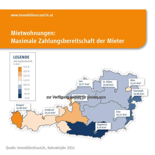 Immobilien Scout GmbH - Niederlassung Wien: ImmobilienScout24 Nachfrageanalyse: Österreichs Mieter bereit, 11,7 Euro pro Quadratmeter für ihre Wunschwohnung zu zahlen, © Aussender (17.06.2015)