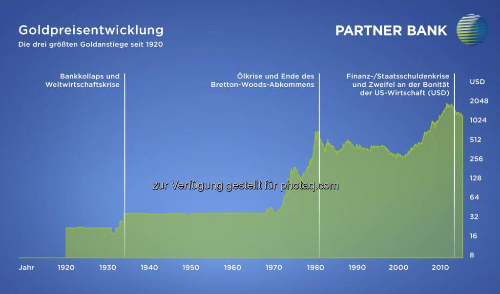 Die Partner Bank informiert: Gold – Seit jeher ein sicherer Hafen : Fotocredit: Partner Bank AG, © philoro für ein Fachheft (23.07.2015)