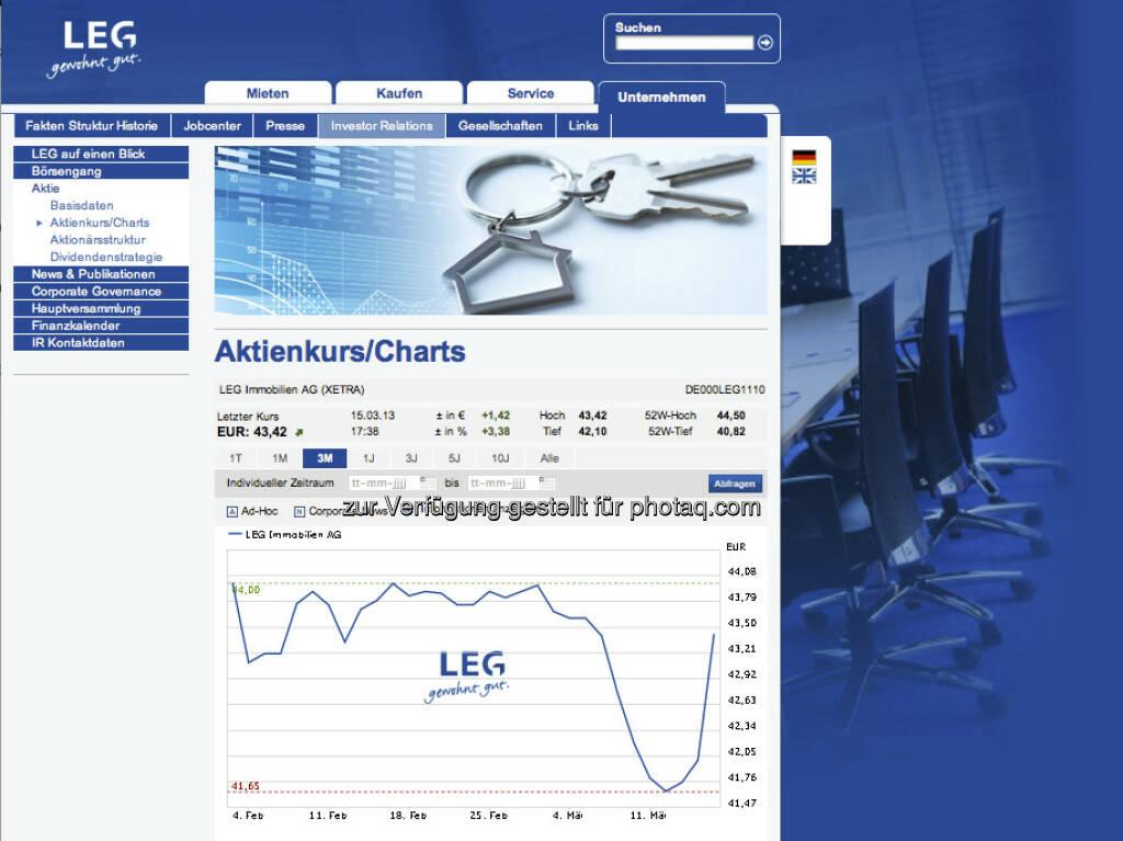LEG-Homepage, Bereich Aktie (17.03.2013)