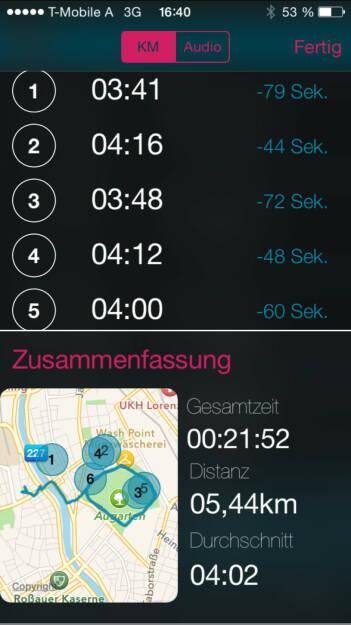Rückenwind/Gegenwind-Intervalle im Augarten mit der Runplugged App (14.09.2015)