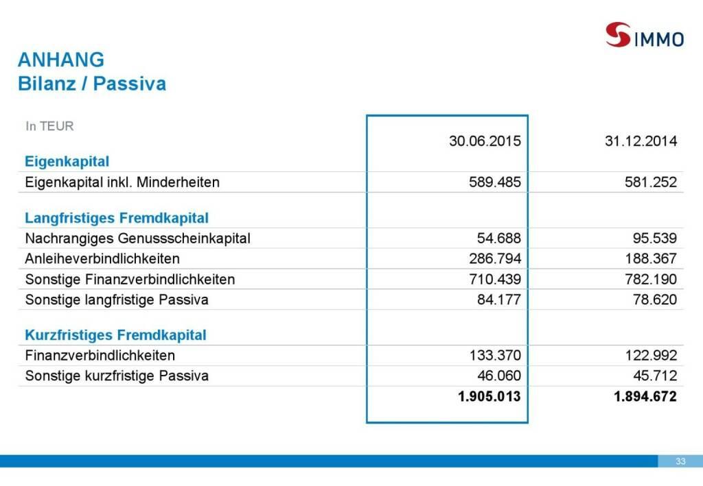 S Immo Bilanz Passiva (01.10.2015)