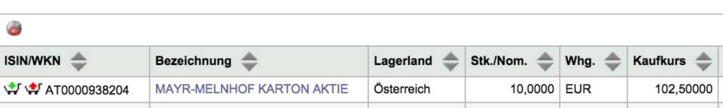 Tag 74: Kauf 10 Mayr-Melnhof zu 102,50 (16.10.2015)