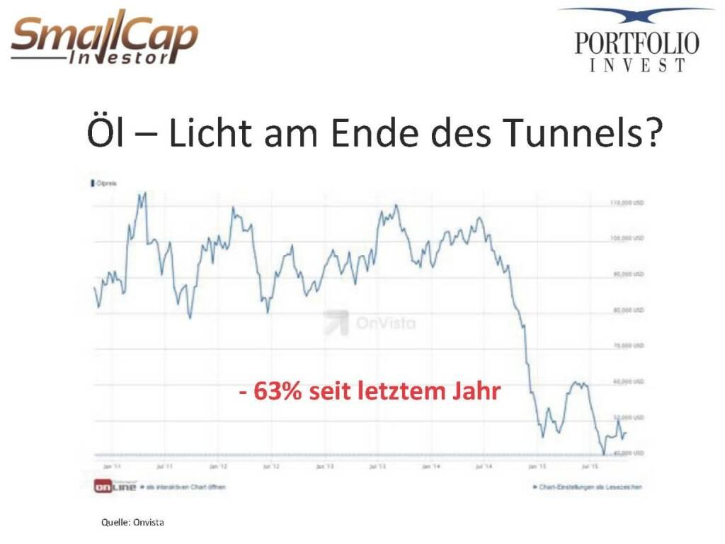 Öl – Licht am Ende des Tunnels? (12.11.2015)