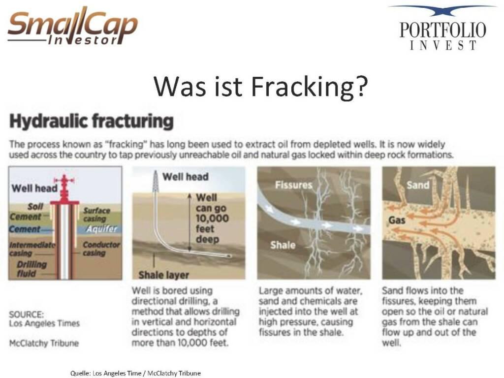 Was ist Fracking? (12.11.2015)