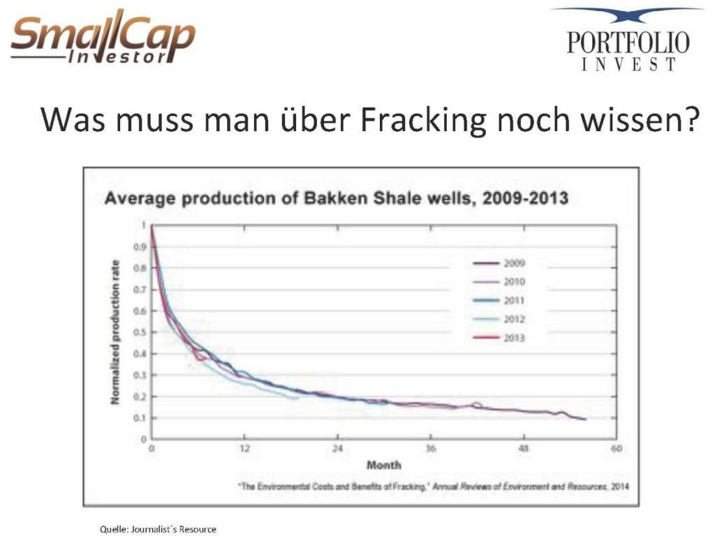 Was muss man über Fracking noch wissen? (12.11.2015)