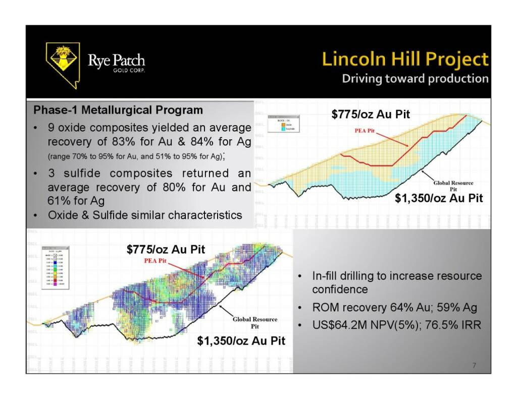 Lincoln Hill Project (12.11.2015)